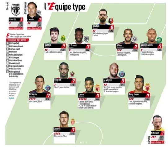 Lateral Gabriel Silva, do Saint-Étienne, dá duas assistências e entra para a seleção da rodada no jornal L'Equipe
