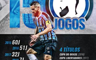 Marcelo Oliveira completa 150 jogos pelo Grêmio