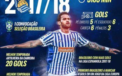 Confira em números balanço do atacante Willian José em sua segunda temporada no Real Sociedad