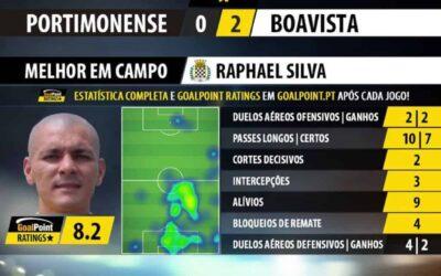 Zagueiro Raphael Silva estreia com vitória pelo Boavista e entra na seleção da rodada do Português